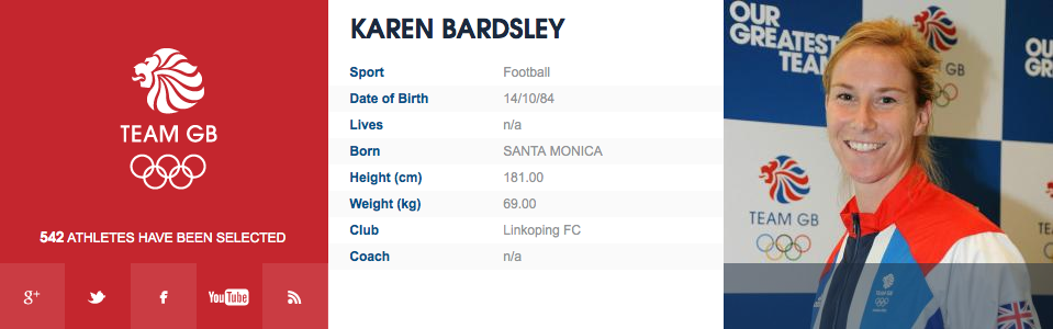 Team GB Athlete Karen Bardsley